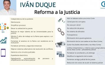 voto duque justicia