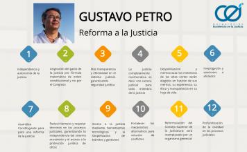 voto petro justicia