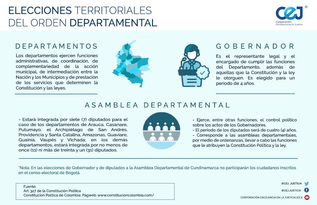 ELECCIONES DEPARTAMENTALES